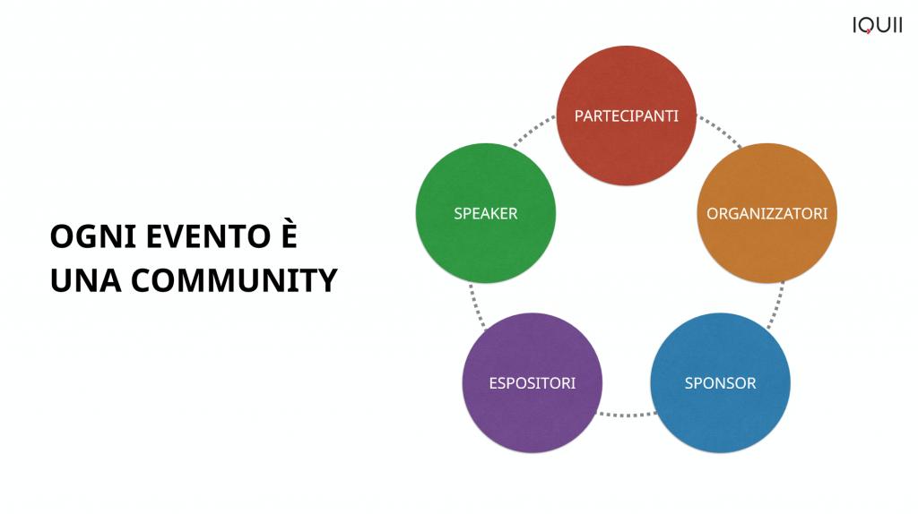 ev_int_community