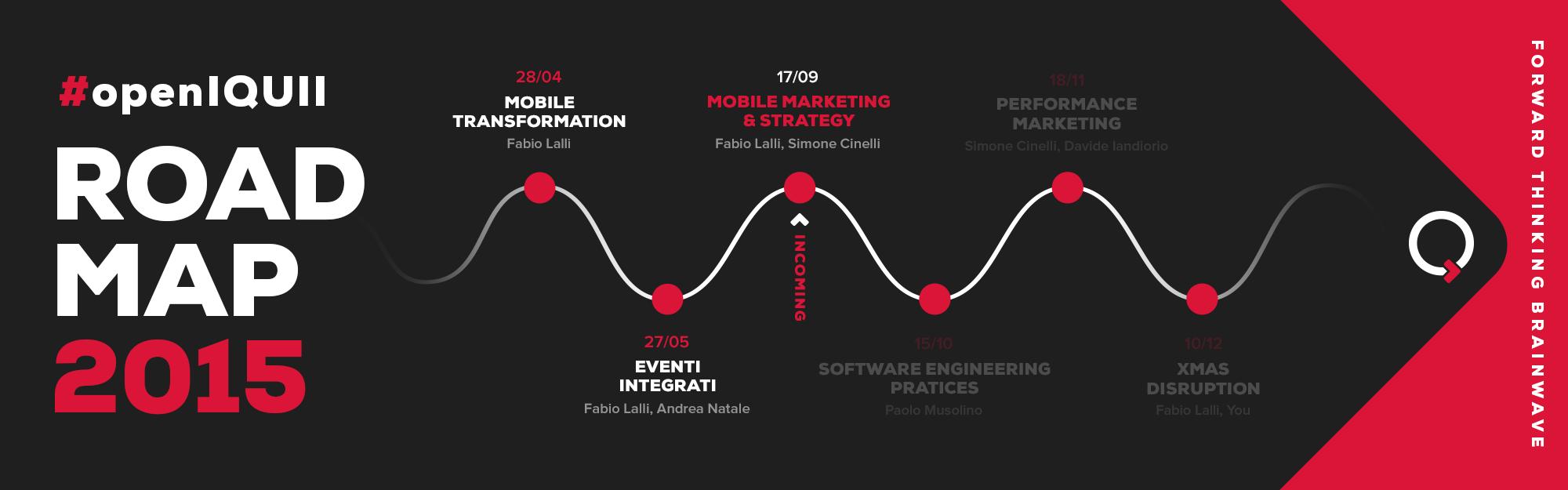 #openIQUII – Mobile Marketing & Strategy