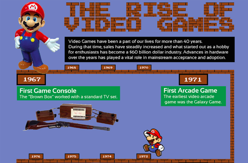 the-rise-of-videogames