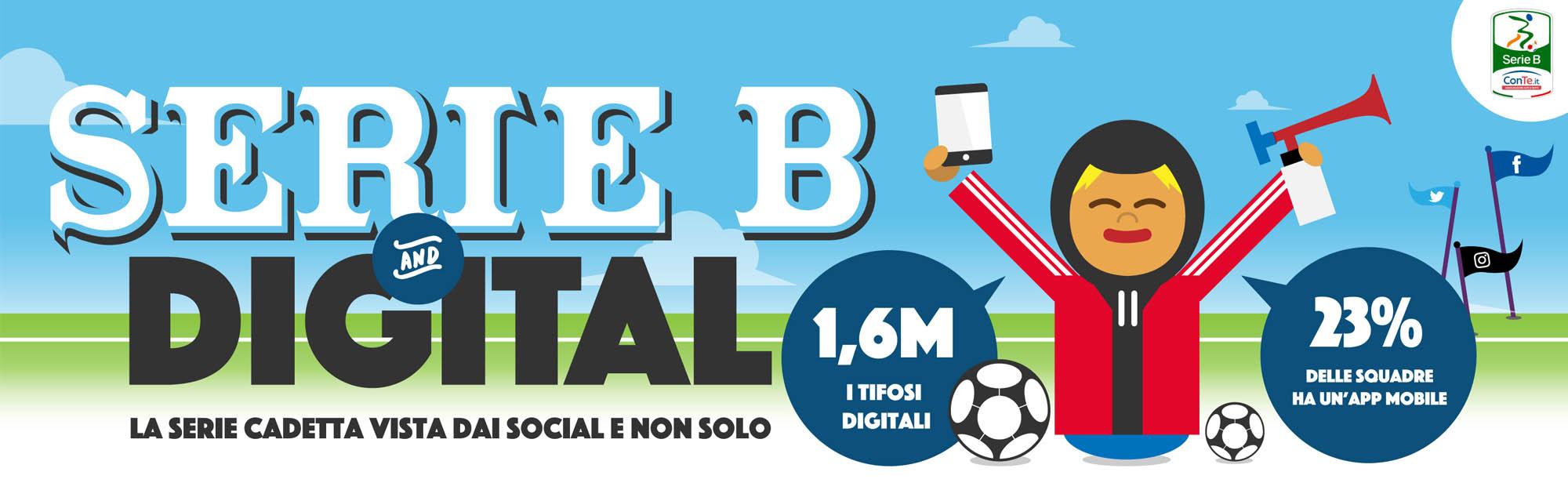 Lega Serie B: l'analisi sulla presenza digital dei club italiani e le potenzialità del mobile [INFOGRAFICA]