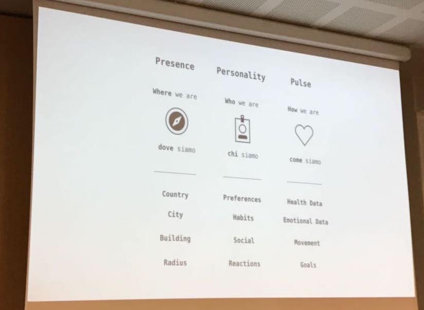 Pragma: presence, personality, pulse di John Sundell