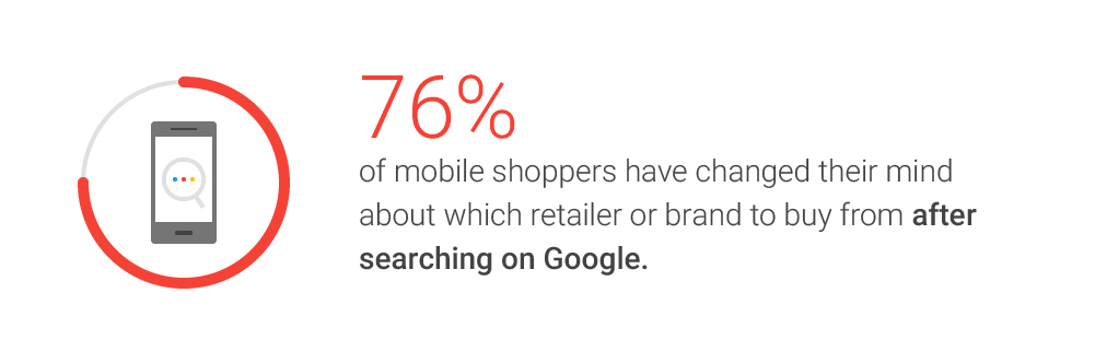 retail e mobile search: google