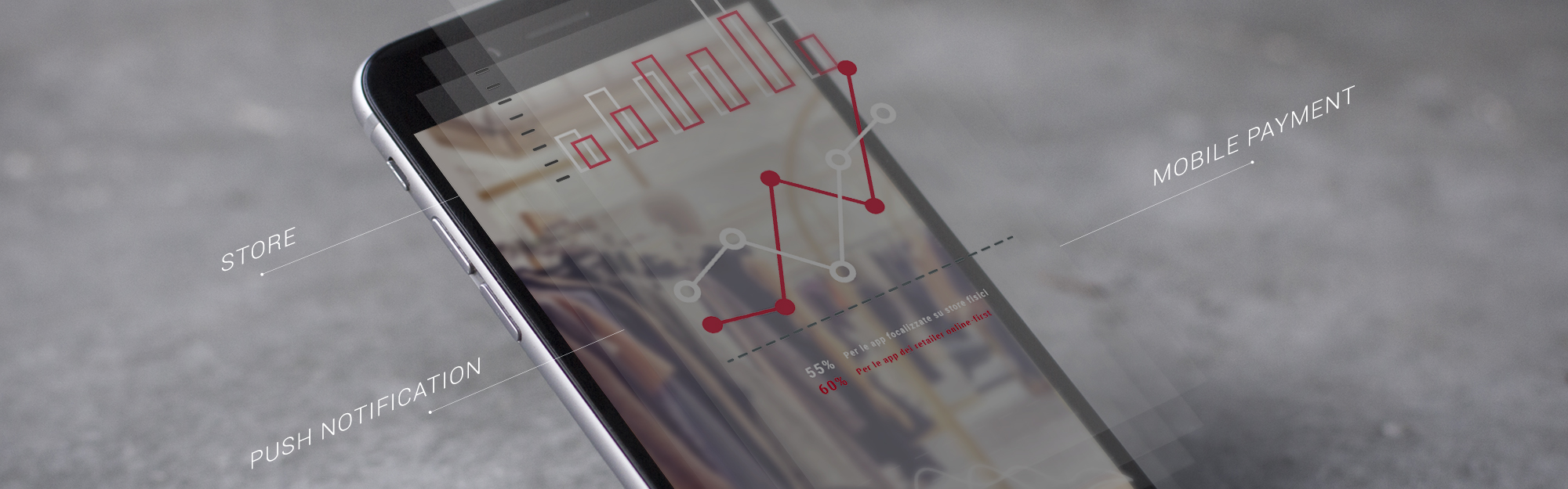 Retail App: numeri, trend e abitudini dei consumatori mobile
