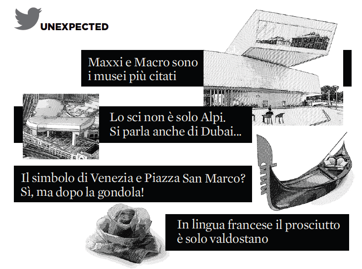 9 iquii big data twitter turismo italia unexpected