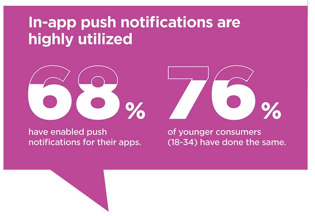 iquii mobile marketing notifiche push studio_1