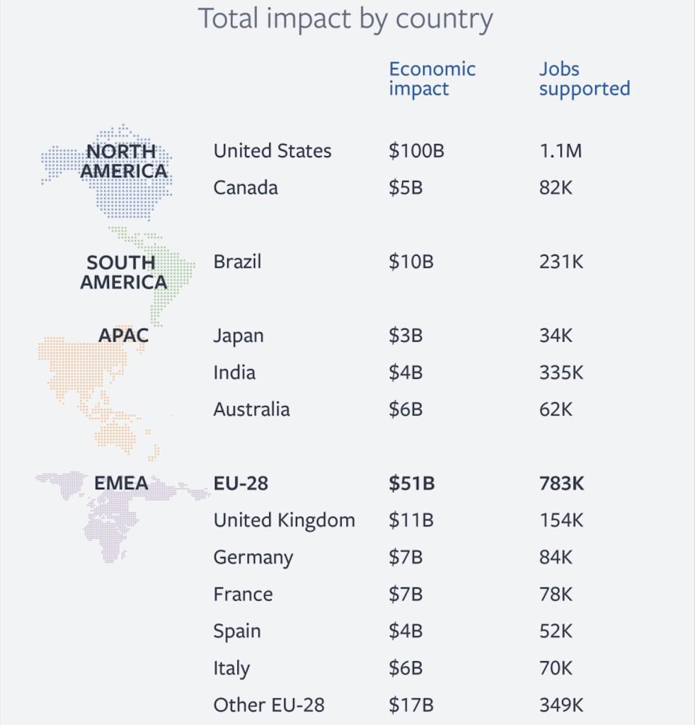 Impatto Facebook diviso per Paese