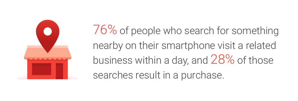 retail e mobile: ricerche